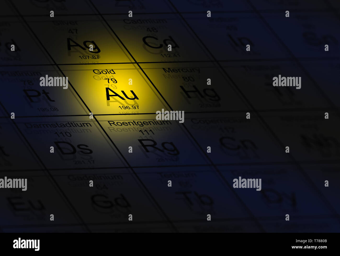 The chemical element of Gold (AU) highlighted on The Periodic Table of Elements. - Stock Image
