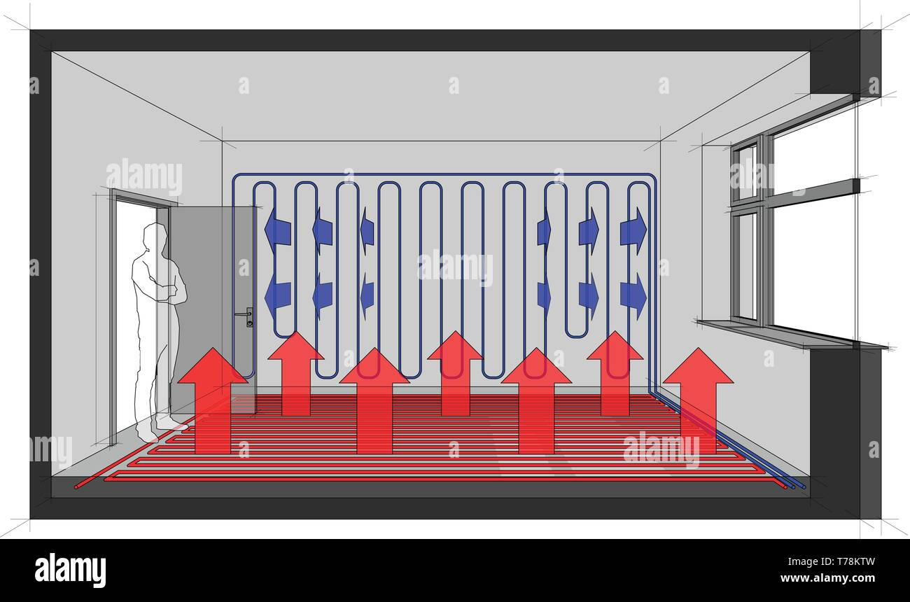 Diagram of a room with floor heating and wall cooling - Stock Vector