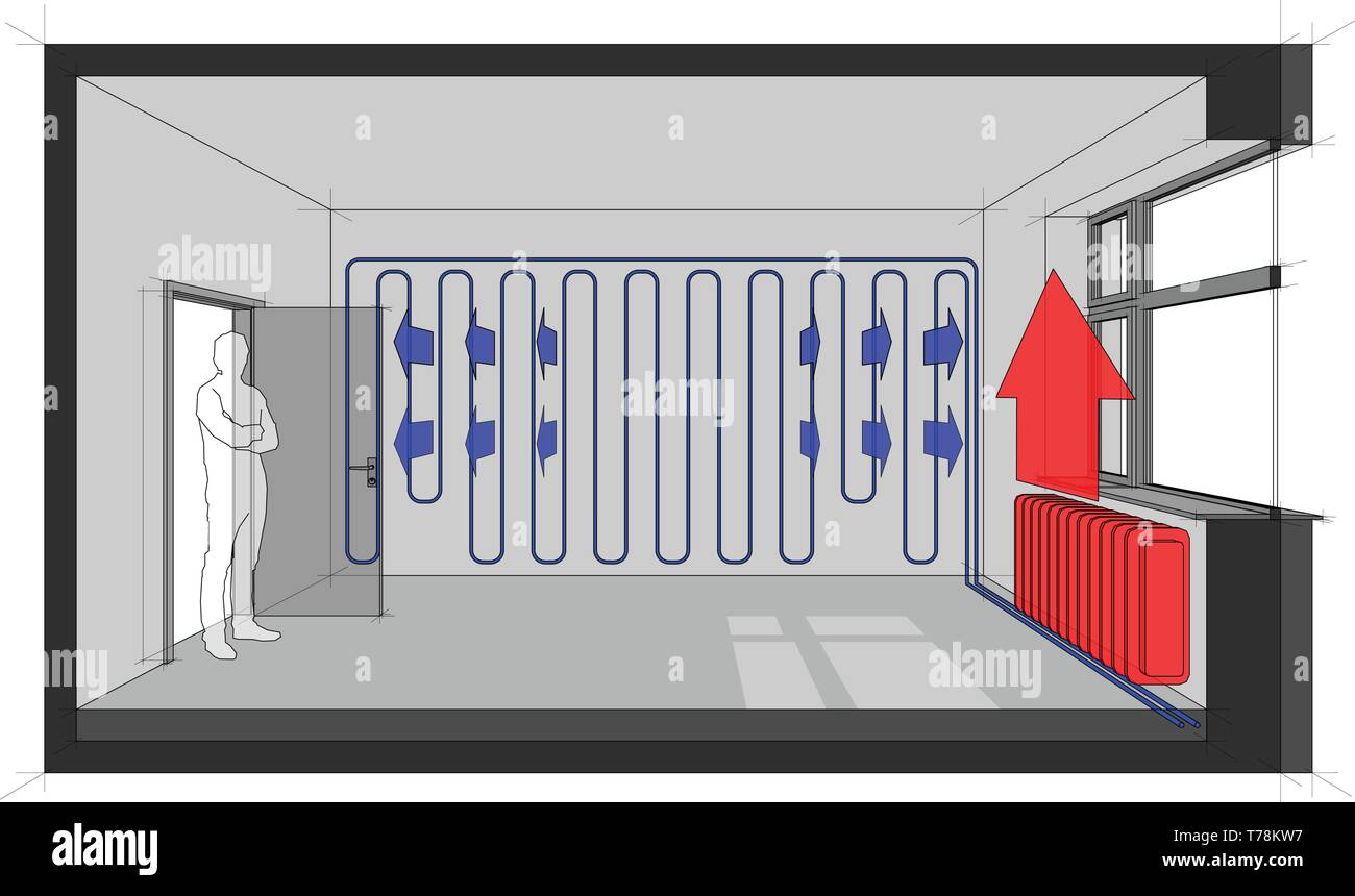 Diagram of a room cooled with wall cooling and heated with radiator - Stock Vector