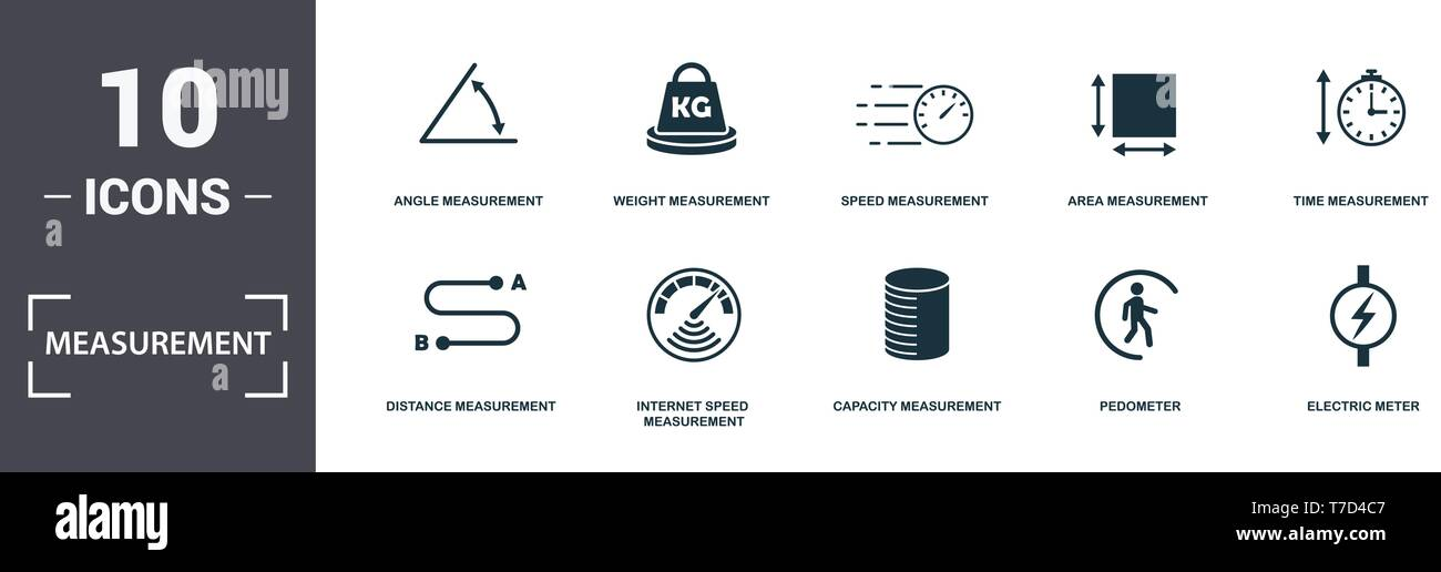 Measurement icons set collection. Includes simple elements such as Angle, Weight, Speed Measurement, Area Measurement, Time, Internet Speed Measuremen - Stock Image