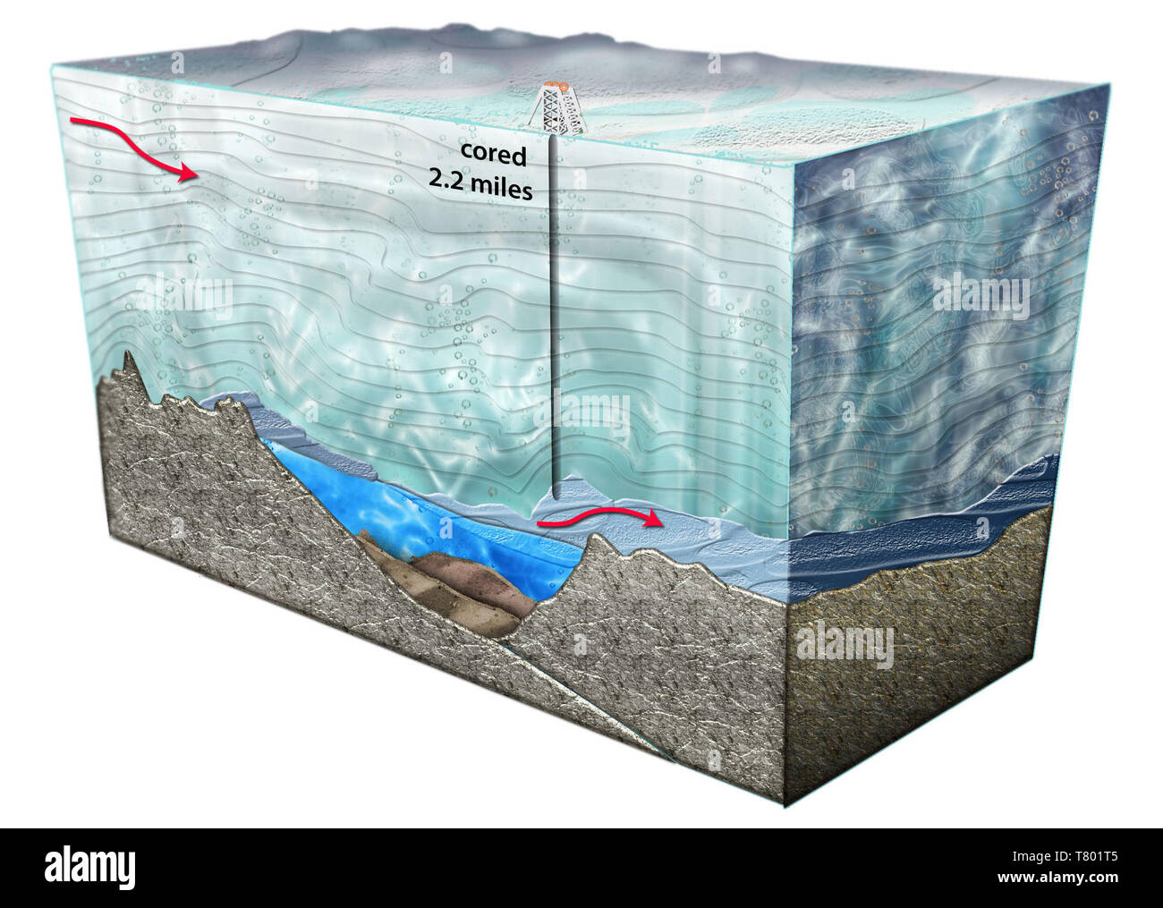 Cross-section of Lake Vostok, Subglacial Lake - Stock Image