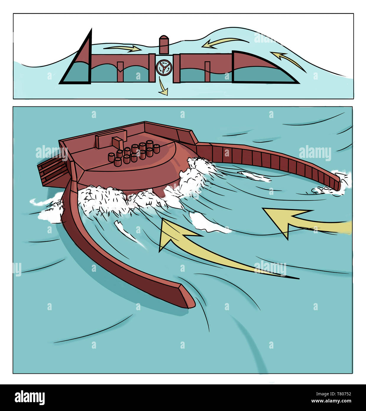 Wave Energy Diagram Stock Photos & Wave Energy Diagram Stock Images on