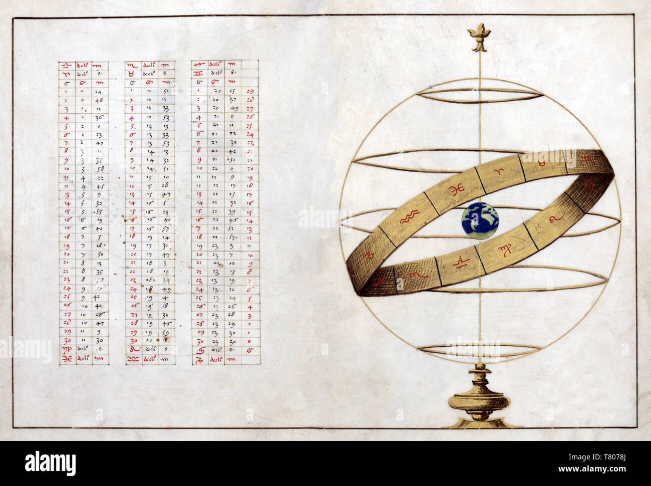 Battista Agnese, Portolan Atlas, Coordinates, 1544 - Stock Image