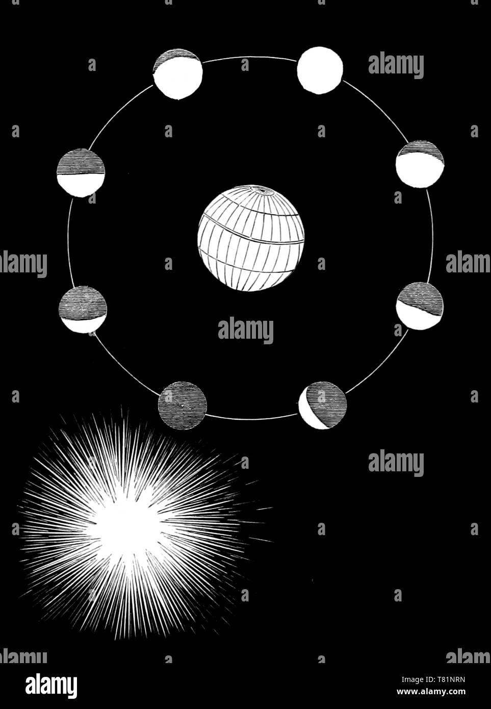 Wondrous Lunar Phases Diagram Stock Photos Lunar Phases Diagram Stock Wiring Digital Resources Instshebarightsorg