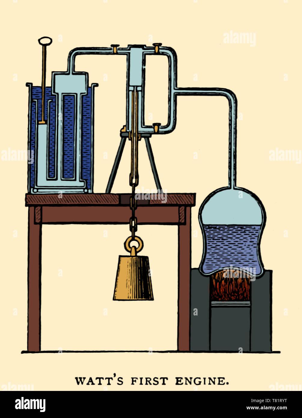 james watt, first steam engine, 18th century - stock image