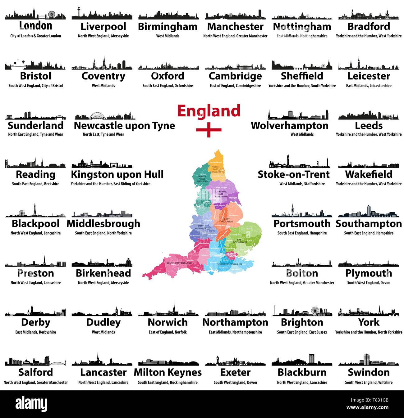 England map and cities skylines with names of city, region and ceremonial county - Stock Vector