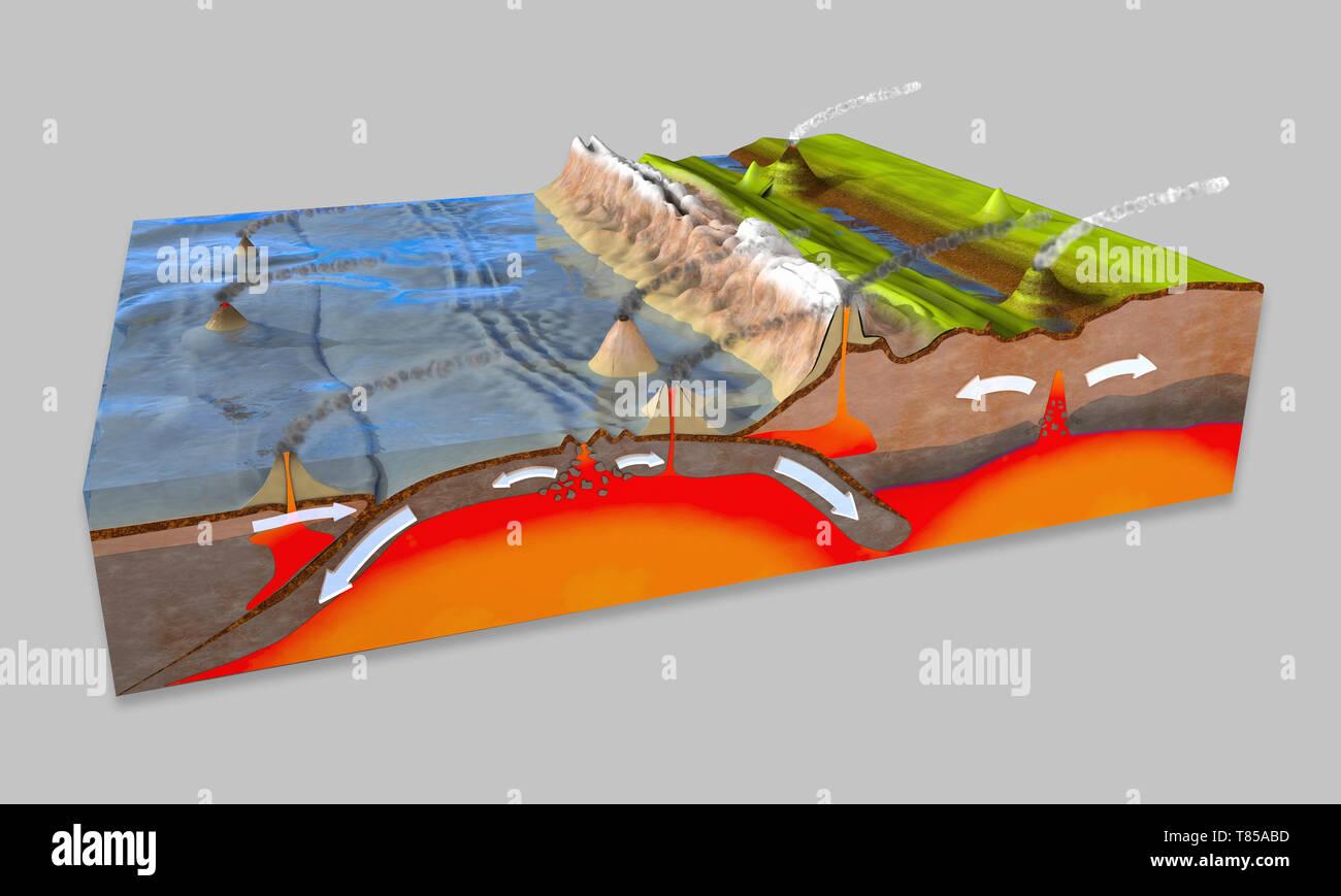 Plate tectonics, illustration - Stock Image