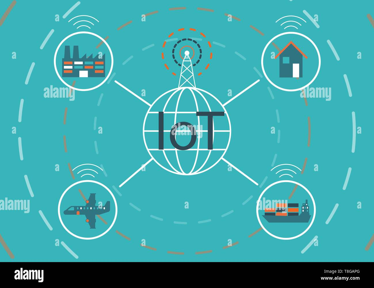 Internet of Things (IoT) concept with simple icons - Stock Image