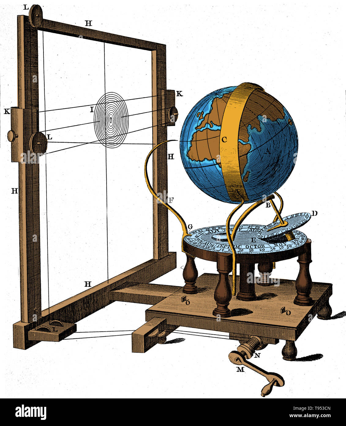 Solar eclipse predictor, c.1750. An illustration showing a mechanism designed to exhibit the time, duration and location of solar eclipses seen from the Earth. This mechanism was designed by the Scottish astronomer James Ferguson (1710-1776). Ferguson was elected a Fellow of the Royal Society in 1763. - Stock Image