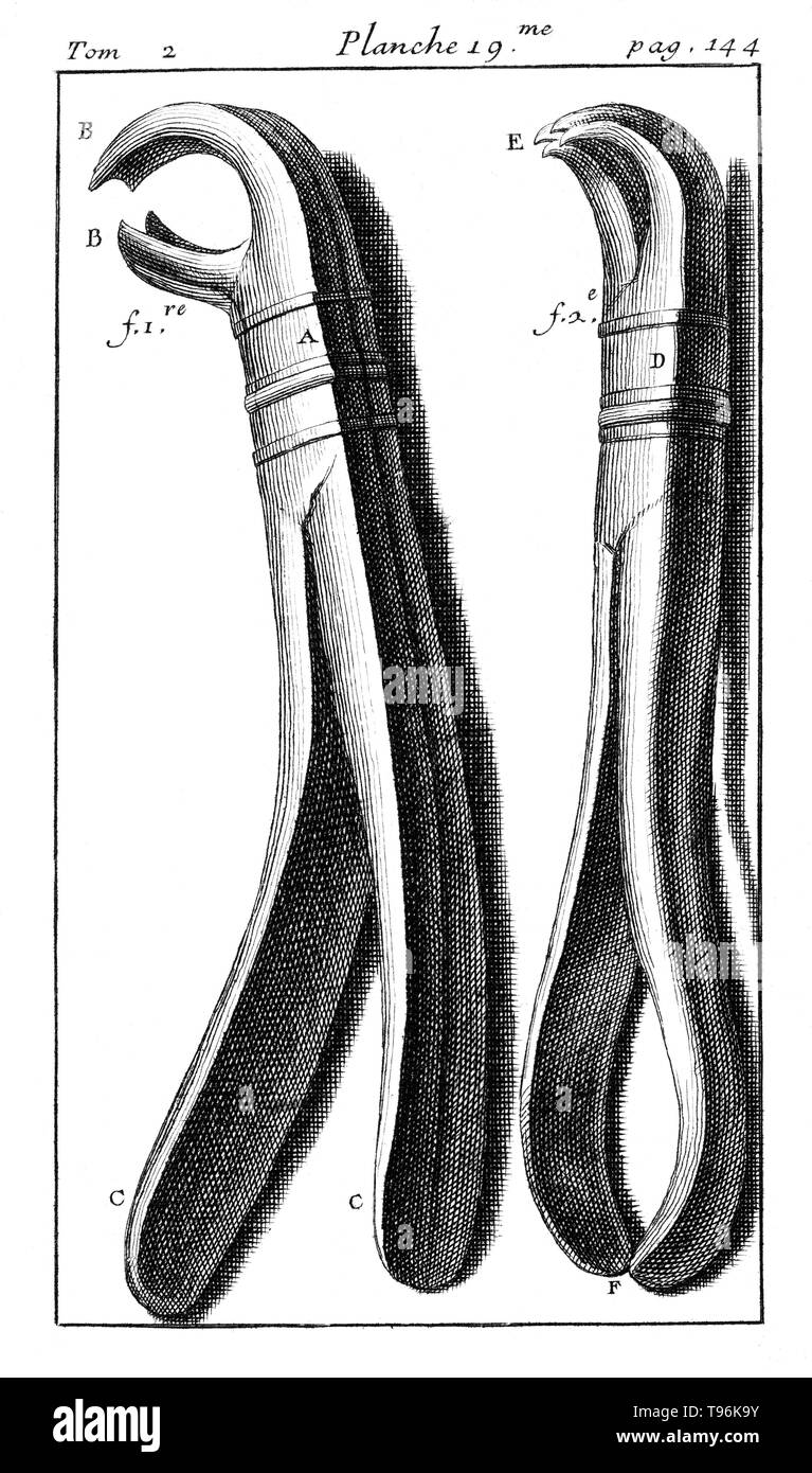 A pair of 18th century dental forceps. Tome 2. Planche 19. Page 144. Pierre Fauchard (1678 - March 22, 1761) was a French physician, credited as being the father of modern dentistry. He is widely known for writing the first complete scientific description of dentistry, Le Chirurgien Dentiste (The Surgeon Dentist), published in 1728. - Stock Image
