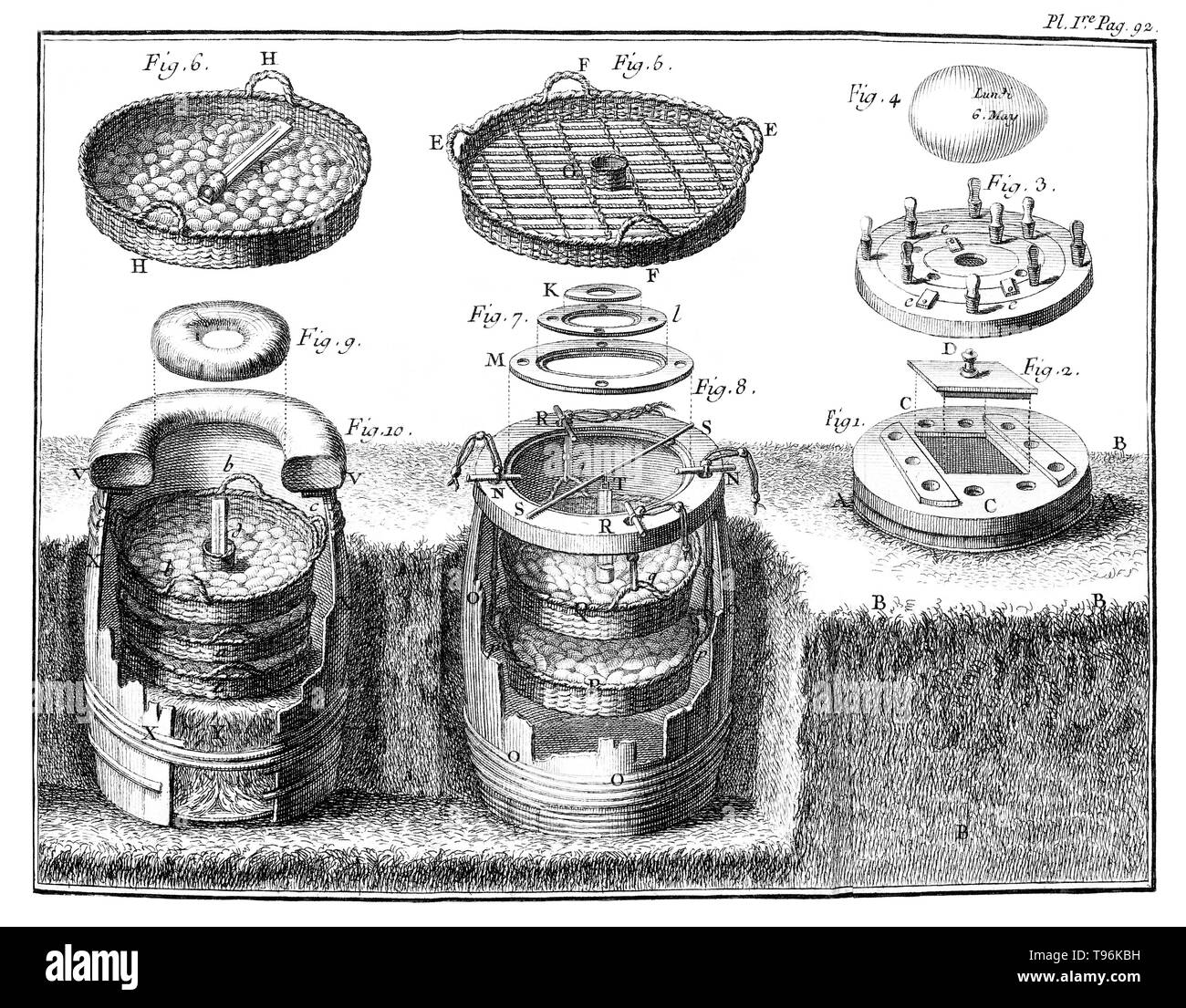 Page 92, plate 1: Poultry: egg incubators. Practice of the art of hatching and breeding in all season domestic birds. All species, either by means of the heat of the manure, either by means of that of the fire ordinary by René de Réaumur, 1751. René Antoine Ferchault de Réaumur (February 28, 1683 - October 17, 1757) was a French scientist who contributed to many different fields, especially the study of insects. In 1699 he studied civil law and mathematics. In 1703 he went to Paris, where he continued the study of mathematics and physics, and in 1708 was elected, at the age of 24, a member of  - Stock Image