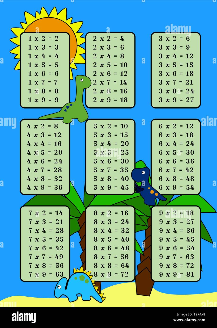 Multiplication Table Stock Photos & Multiplication Table