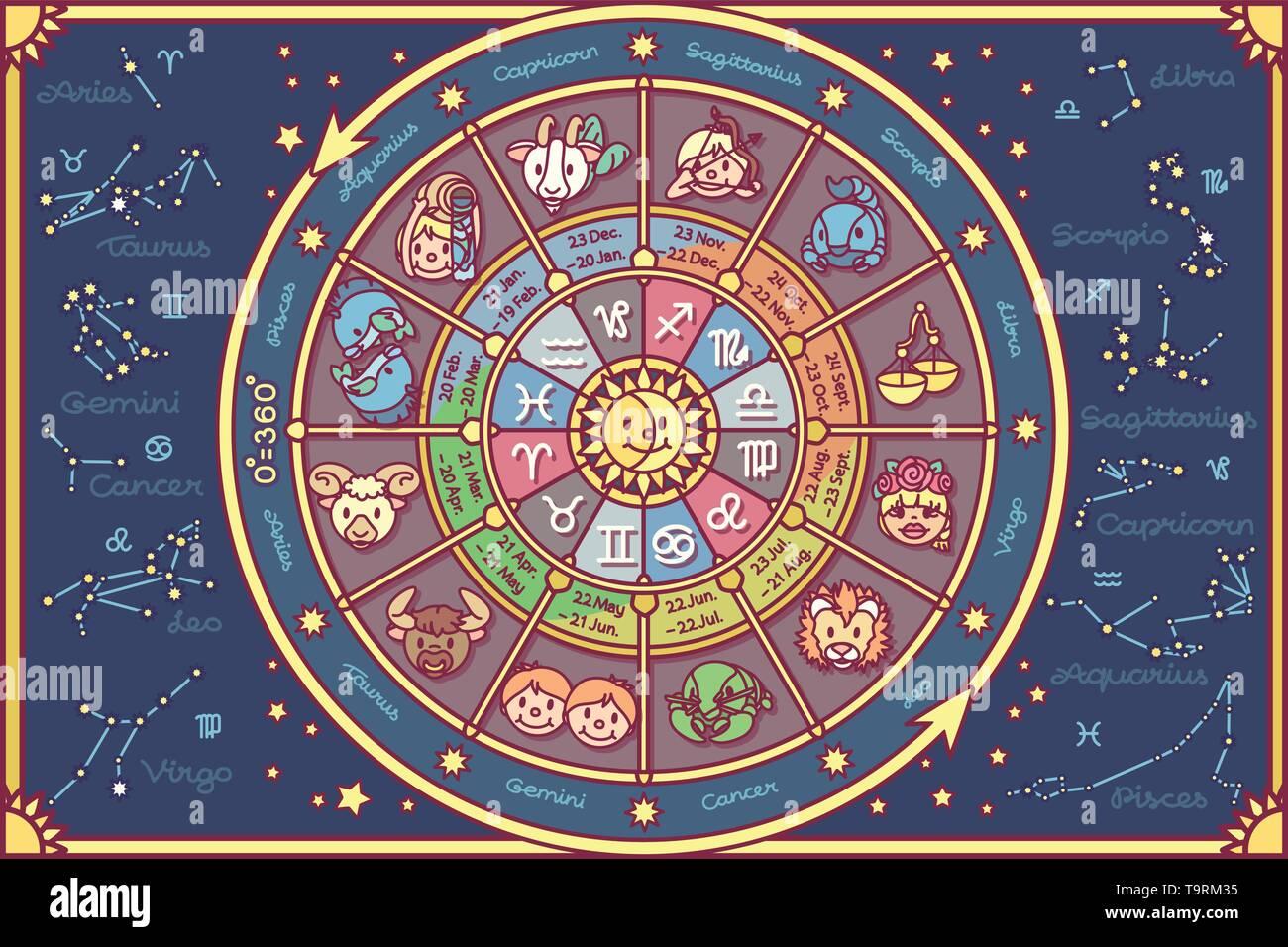 Horoscope Calendar.Vector Cute Zodiac Circle Horoscope Calendar Poster Stock Vector Art