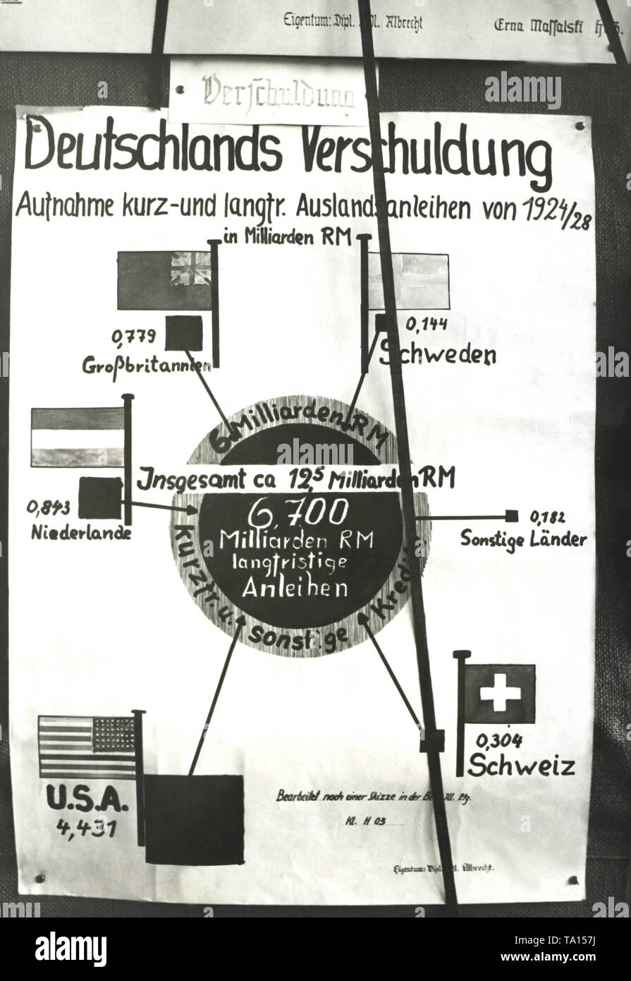 At the exhibition of the Neukoellner Handels-Lehranstalt in the Donaustrasse in Berlin, this work was exhibited by a pupil in the economics department. This is the depiction of the debt of Germany through reparation payments and foreign bonds to the respective countries. - Stock Image