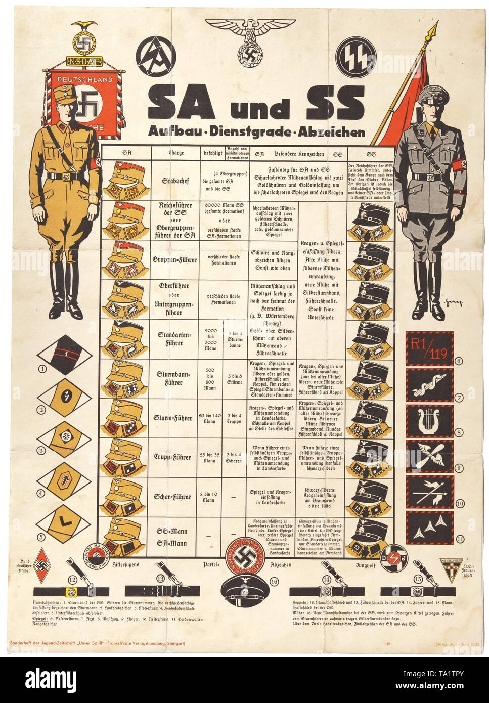 A wall poster 'SA und SS - Aufbau*Dienstgrade*Abzeichen' 'retrieved: mid-June 1933' historic, historical, 20th century, Editorial-Use-Only - Stock Image