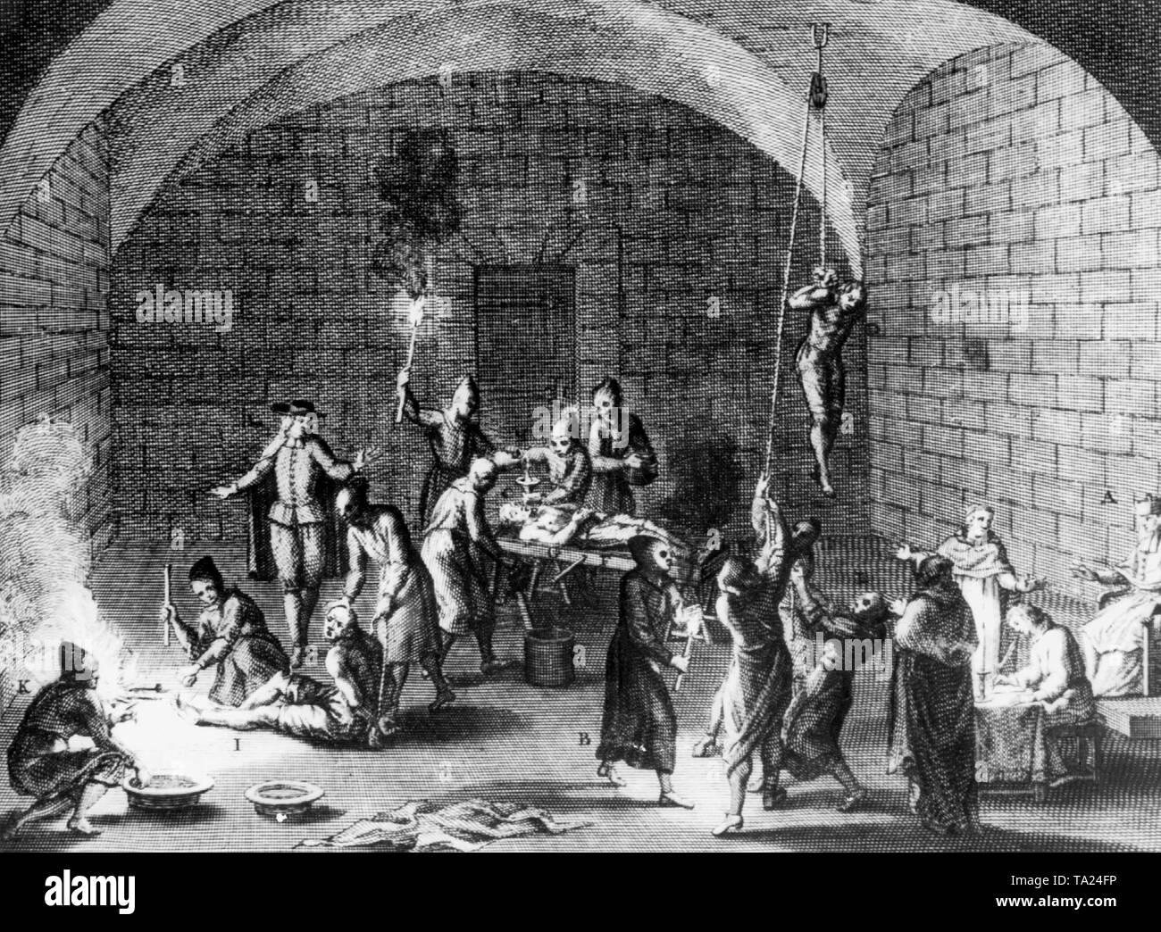 Foltermethoden Im Kz