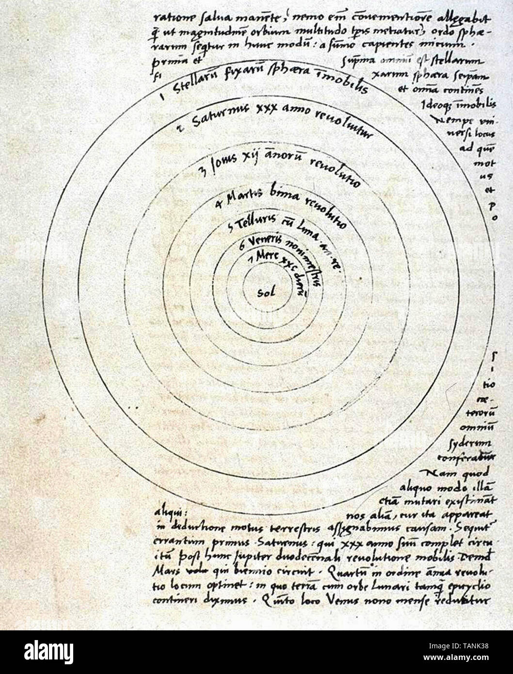 Heliocentric Theory High Resolution Stock Photography and Images - Alamy