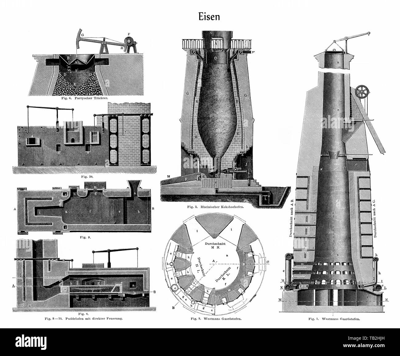 Graphic depiction, technical processing of iron in different blast furnaces, - Stock Image