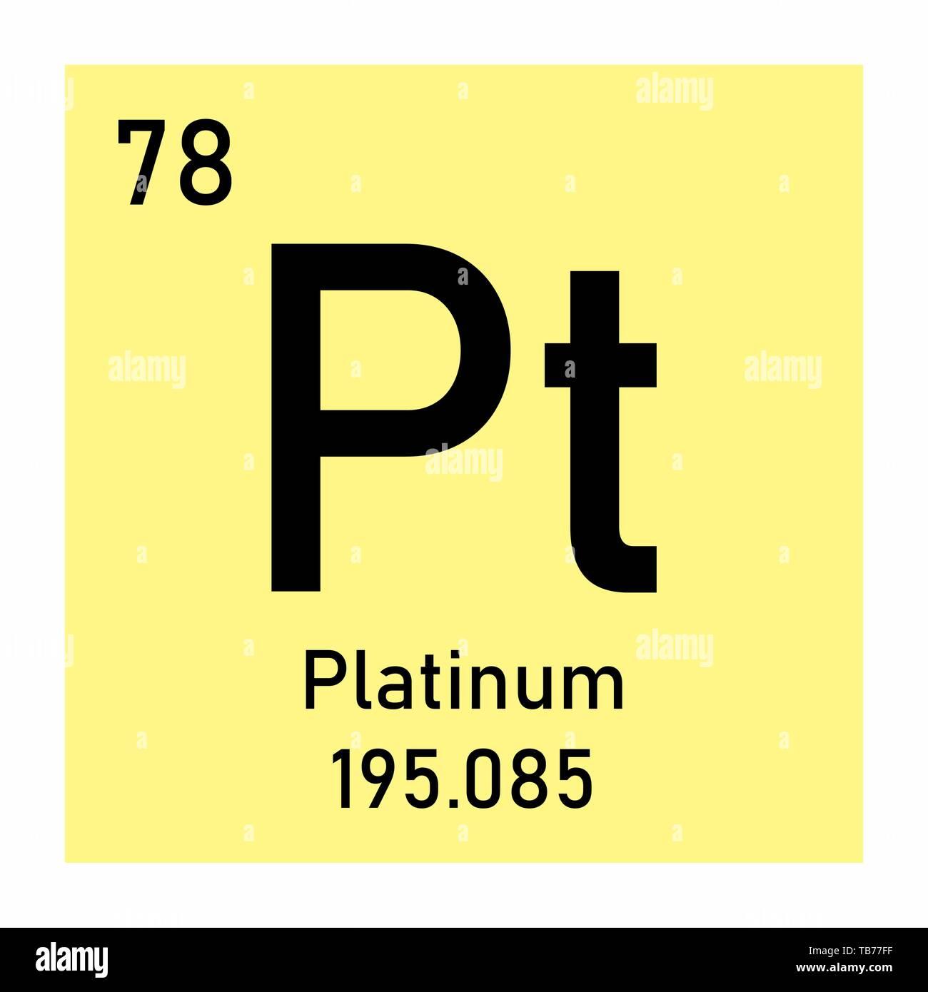 Illustration Of The Periodic Table Platinum Chemical Symbol