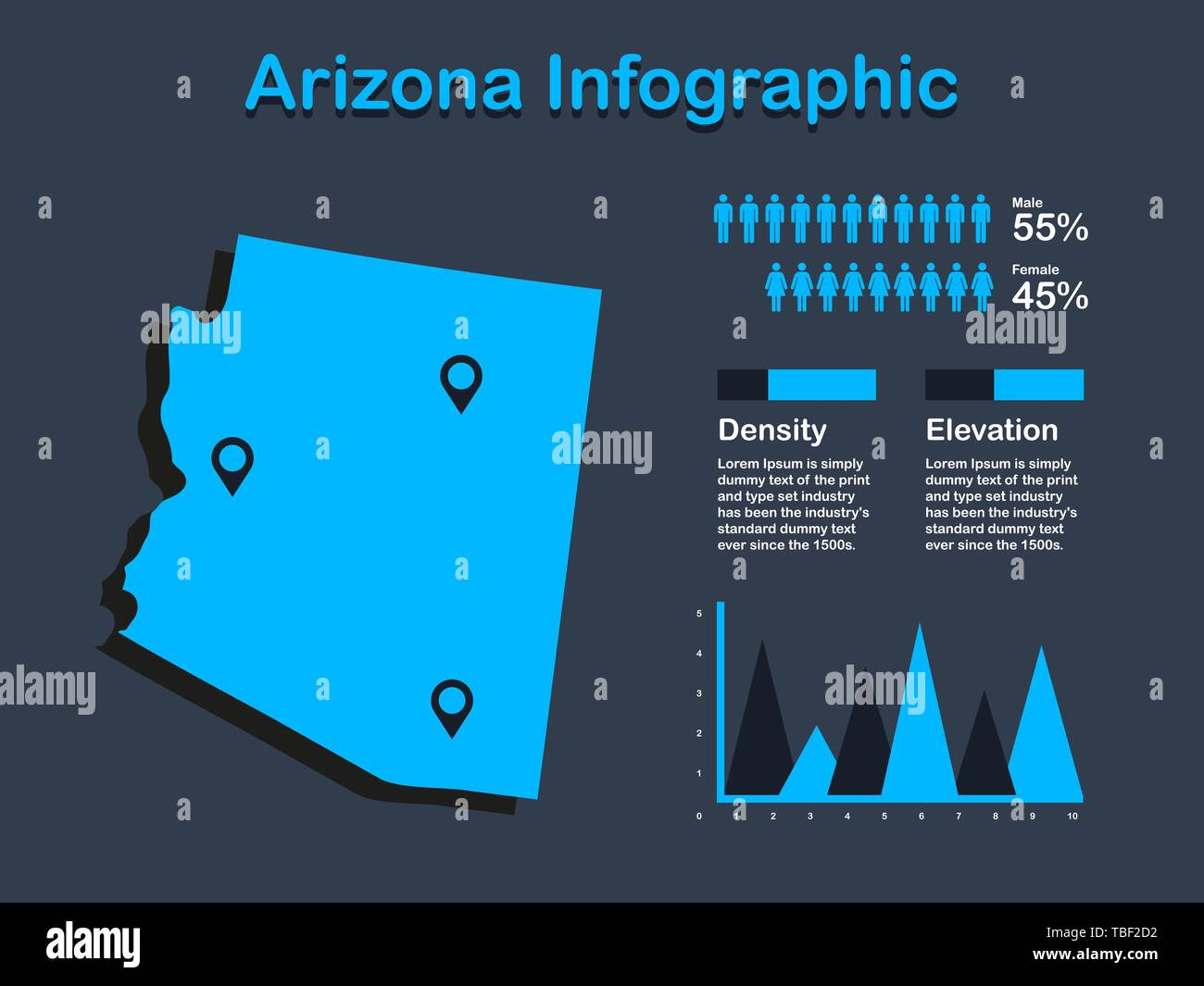 Arizona State (USA) Map with Set of Infographic Elements in ...
