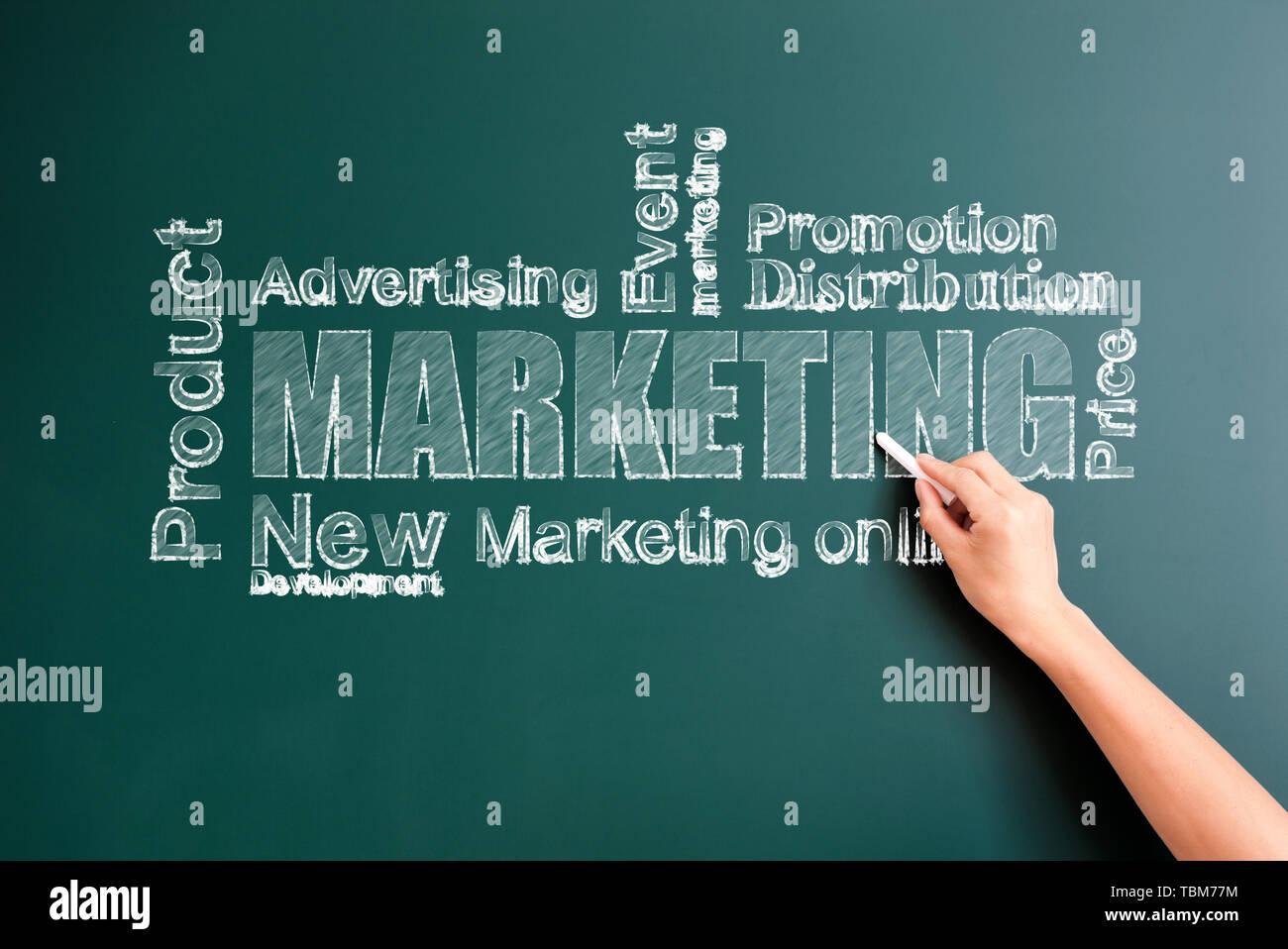 marketing related words written on blackboard - Stock Image
