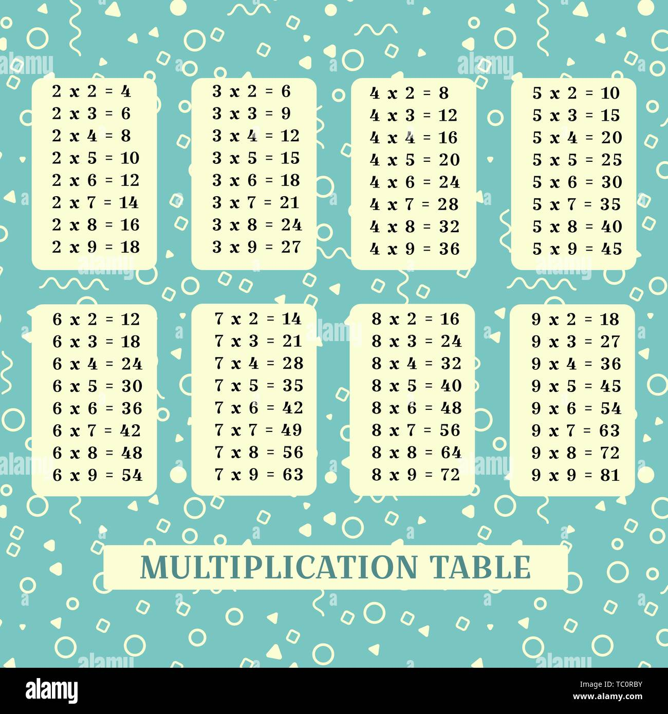 Multiplication Table High Resolution Stock Photography And Images Alamy