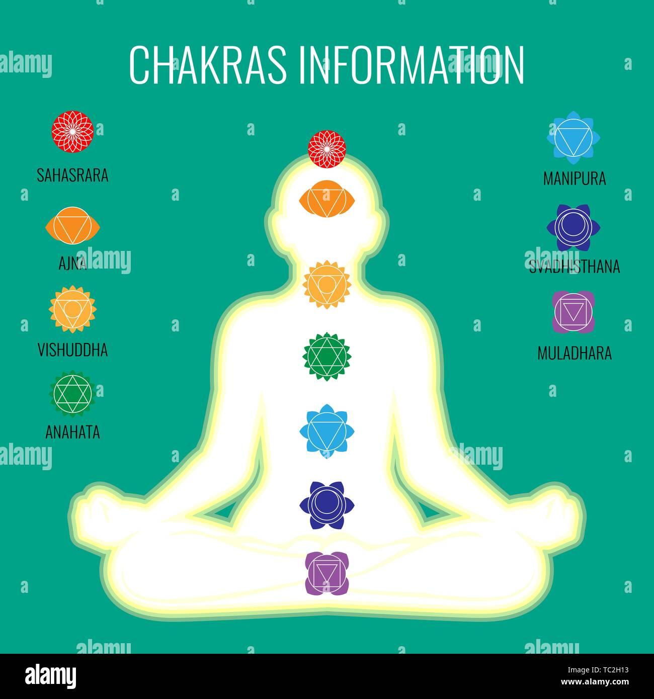 Chakras Human Body Stock Photos & Chakras Human Body Stock