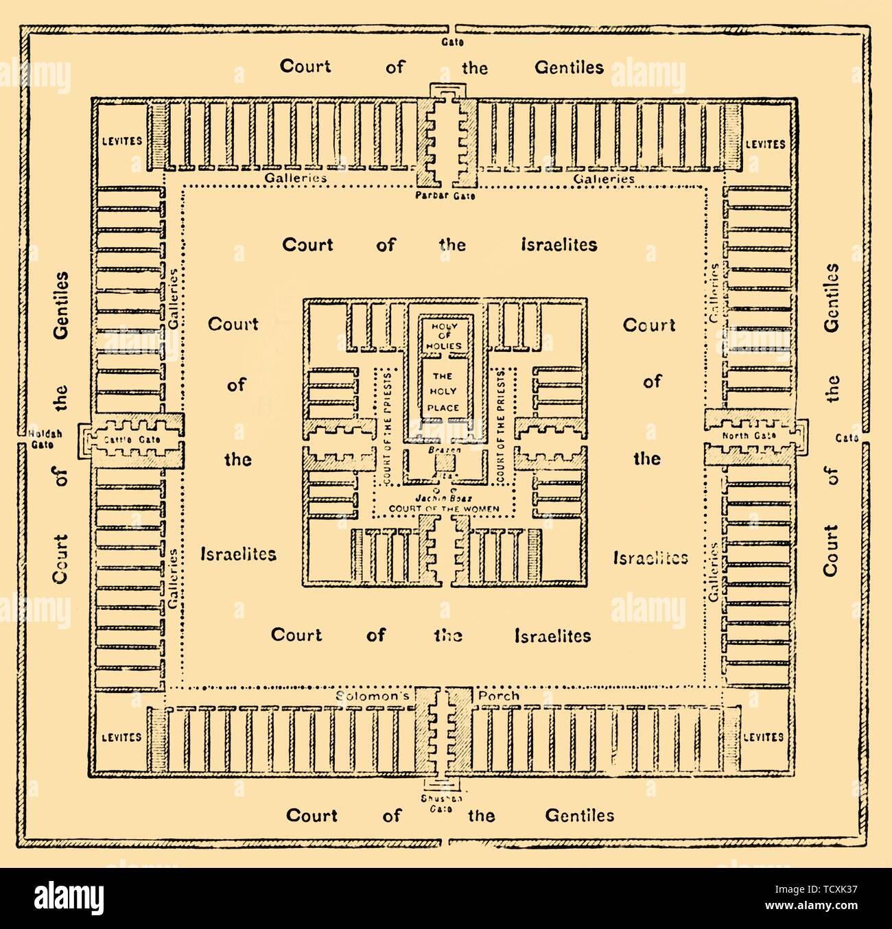 'Ground-Plan of the Temple of Solomon', 1890.   Creator: Unknown. Stock Photo