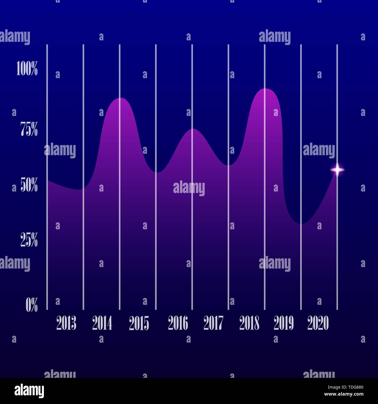 Candle stick graph chart of stock market investment trading, Bullish point, Bearish point. trend of graph design - Stock Vector