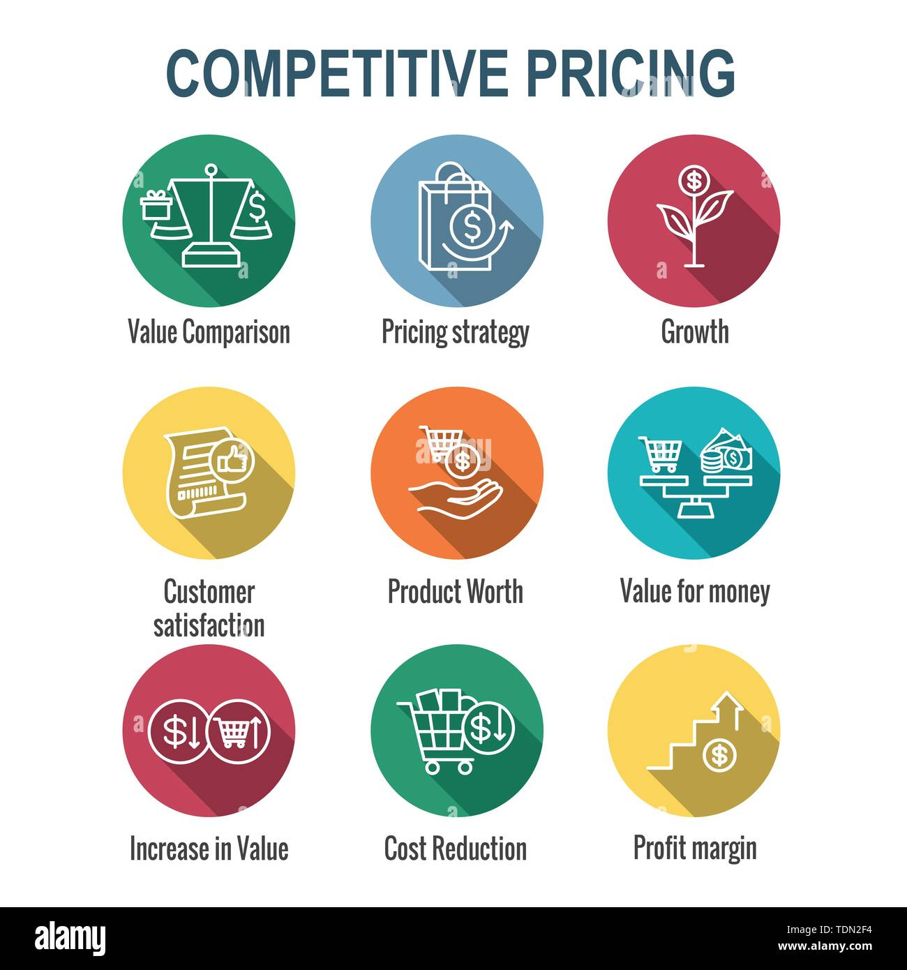Competitive Pricing Icon Set w Growth, Profitability, and Worth - Stock Image