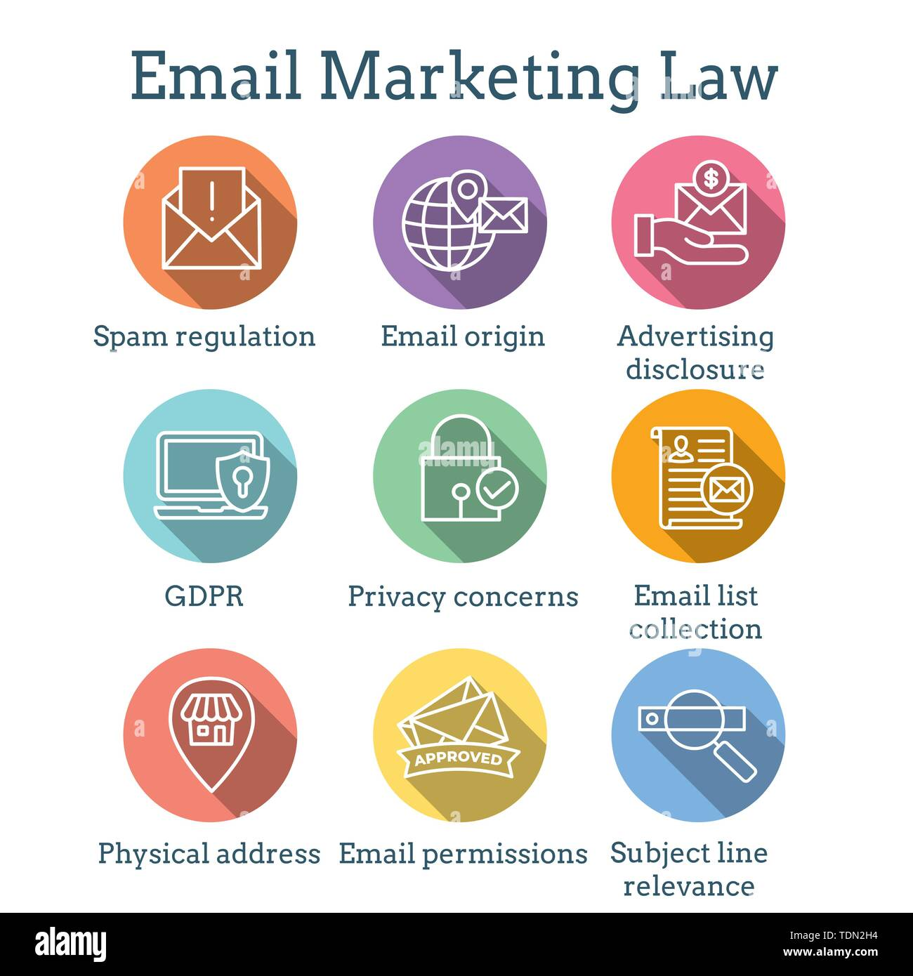 Email Marketing Rules & Regulations Icon Set - Stock Image
