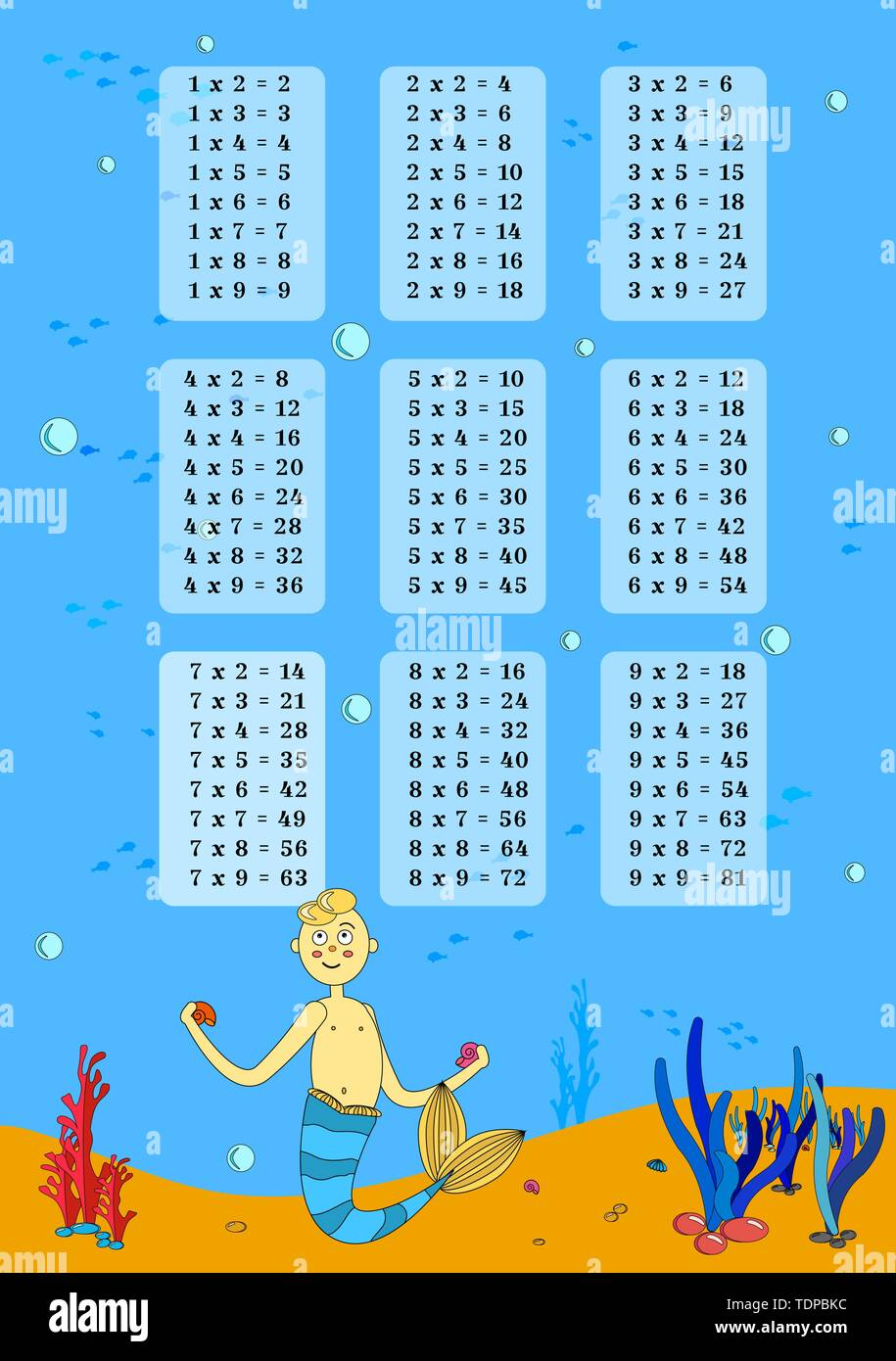 Multiplication Table On The Background With Cartoon Mermaid Print