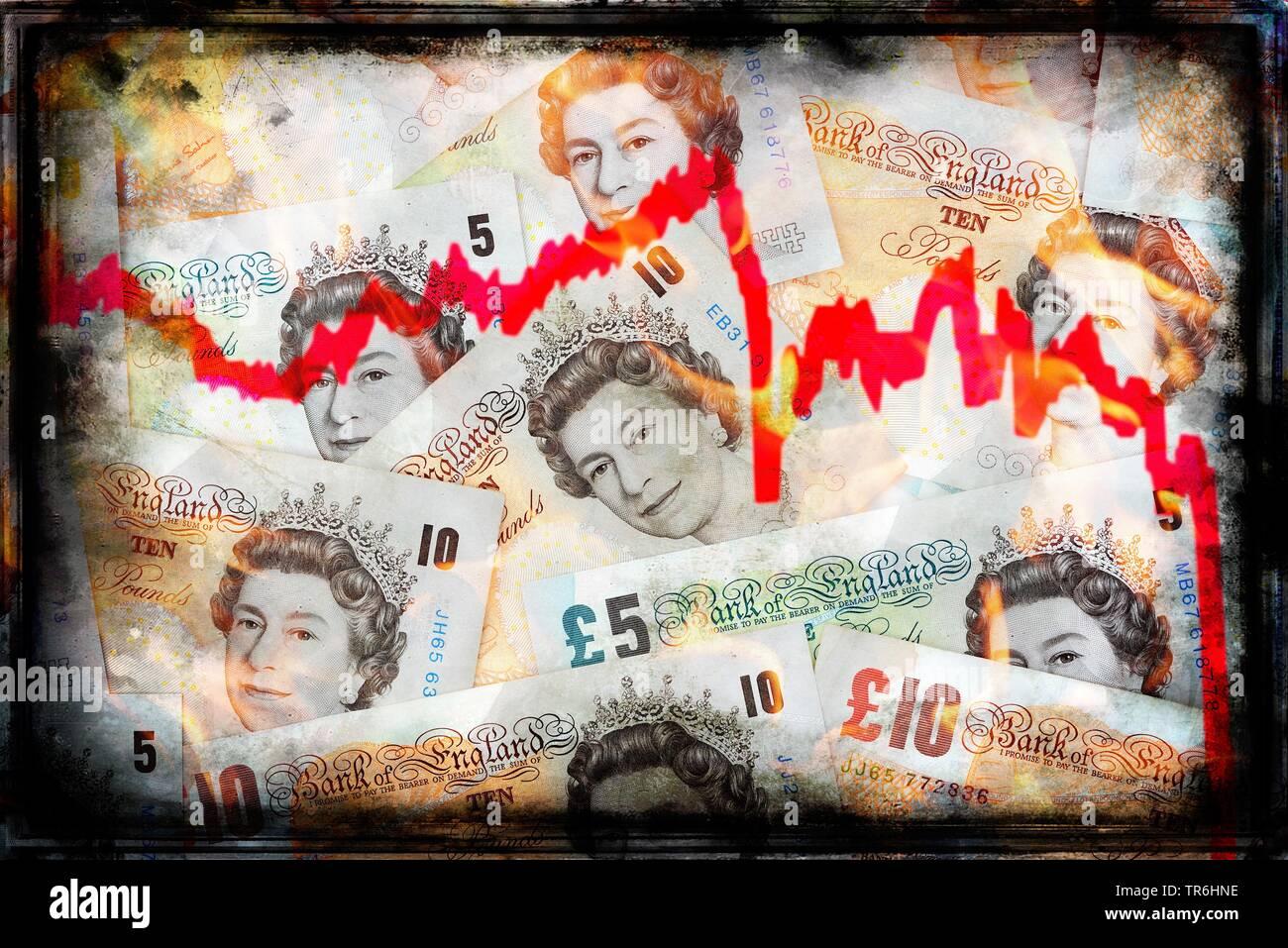 britische Pfundnoten mit sinkender Kurskurve und Flammen, Brexit   british pound bills with sinking curve and flames   BLWS484728.jpg [ (c) blickwinke - Stock Image