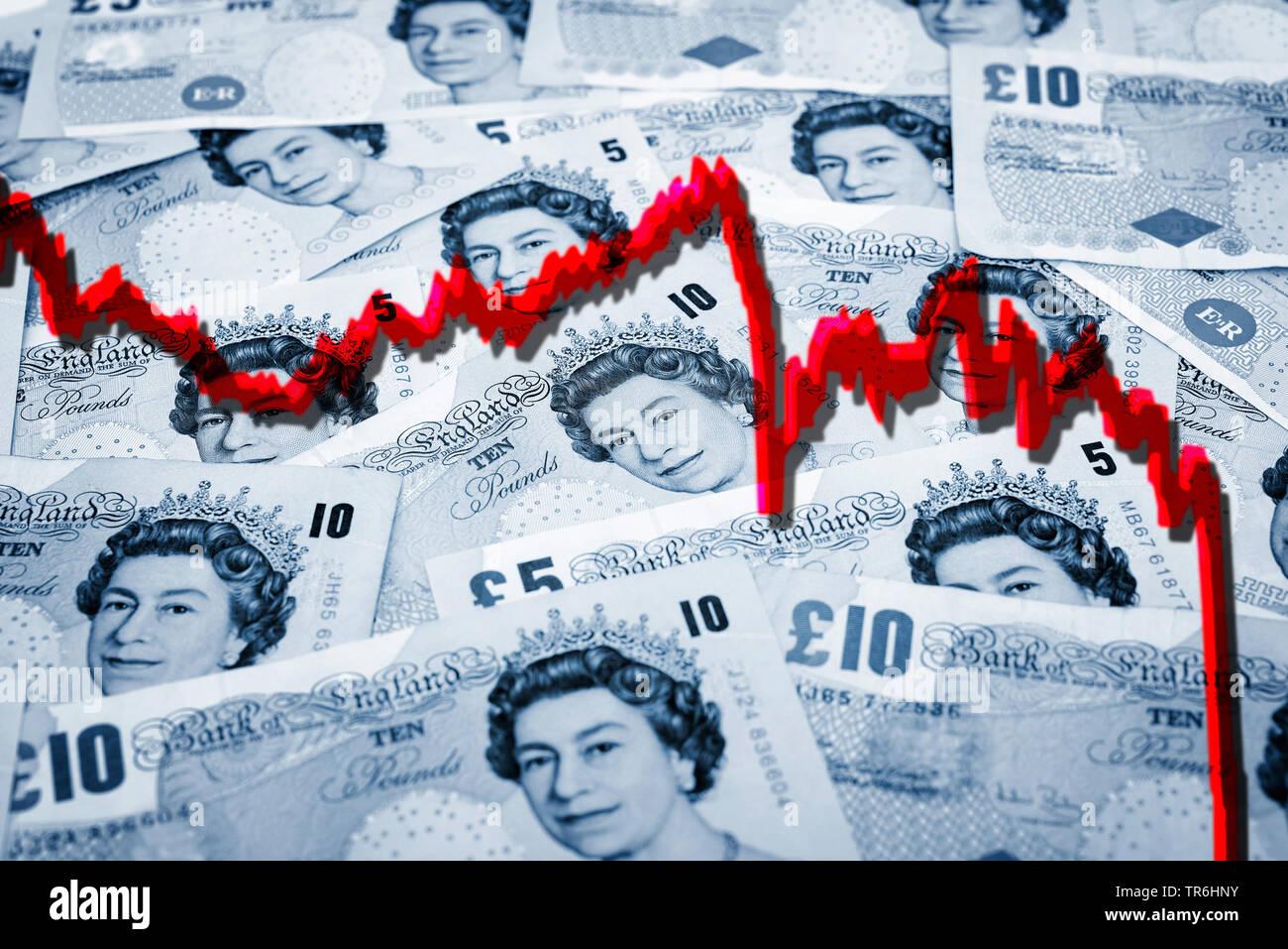 britische Pfundnoten mit sinkender Kurskurve, Brexit   british pound bills with sinking curve   BLWS484731.jpg [ (c) blickwinkel/McPHOTO/C. Ohde Tel. - Stock Image