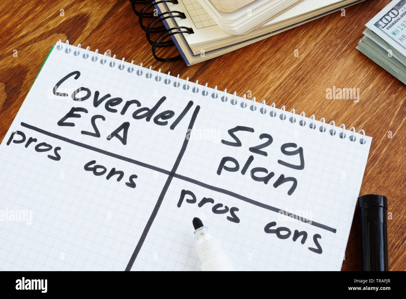 Coverdell esa vs 529 plan pros and cons. - Stock Image
