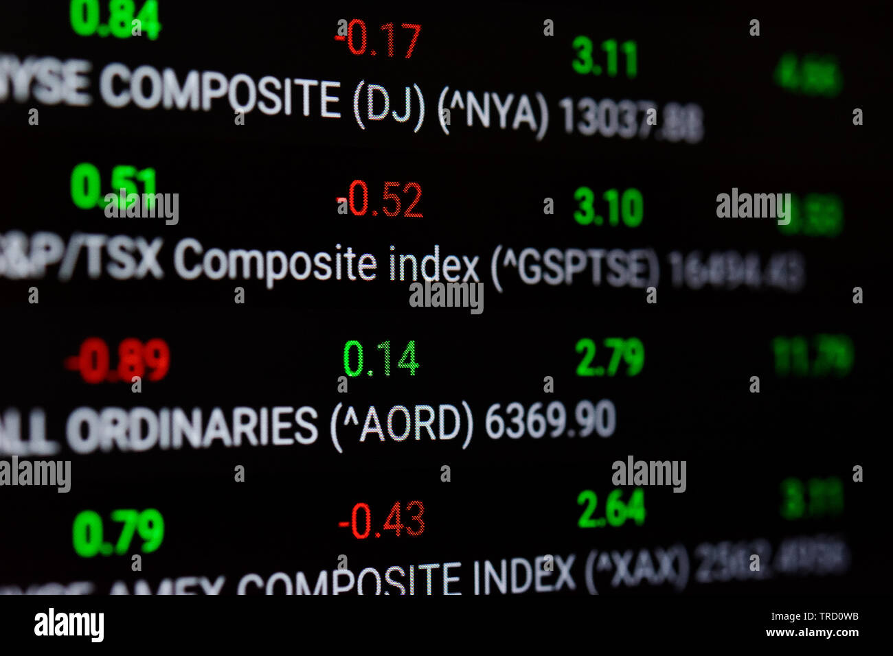 Digital screen with real time stock market index in close-up - Stock Image