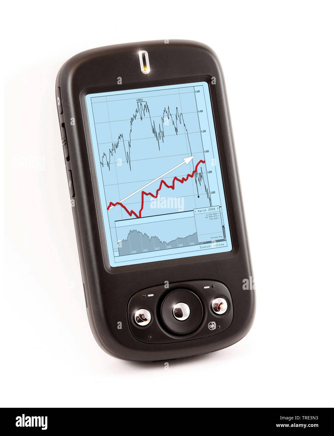 Aelteres Mobiltelefon mit Darstellung von Aktienkursen auf dem Bildschirm | Outdated mobile phone with share prices displayed on the touch screen | BL - Stock Image