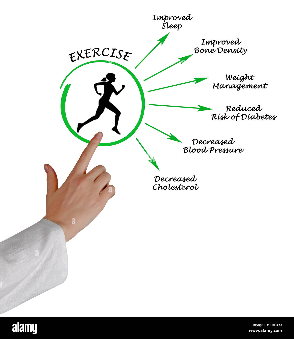 Usefulness of exercising - Stock Image