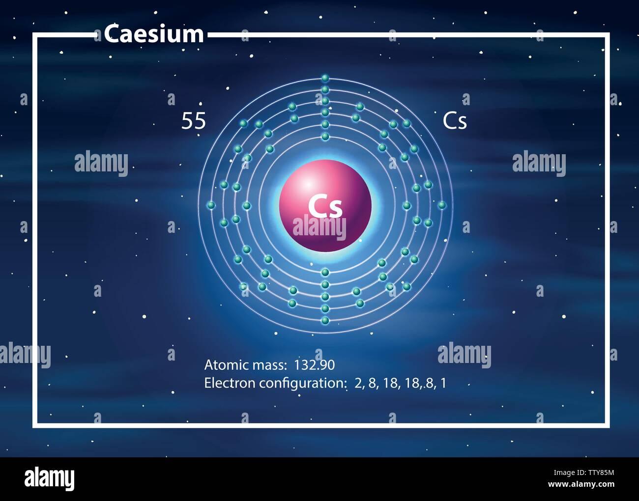 Chemist atom of Caesium diagram illustration - Stock Image