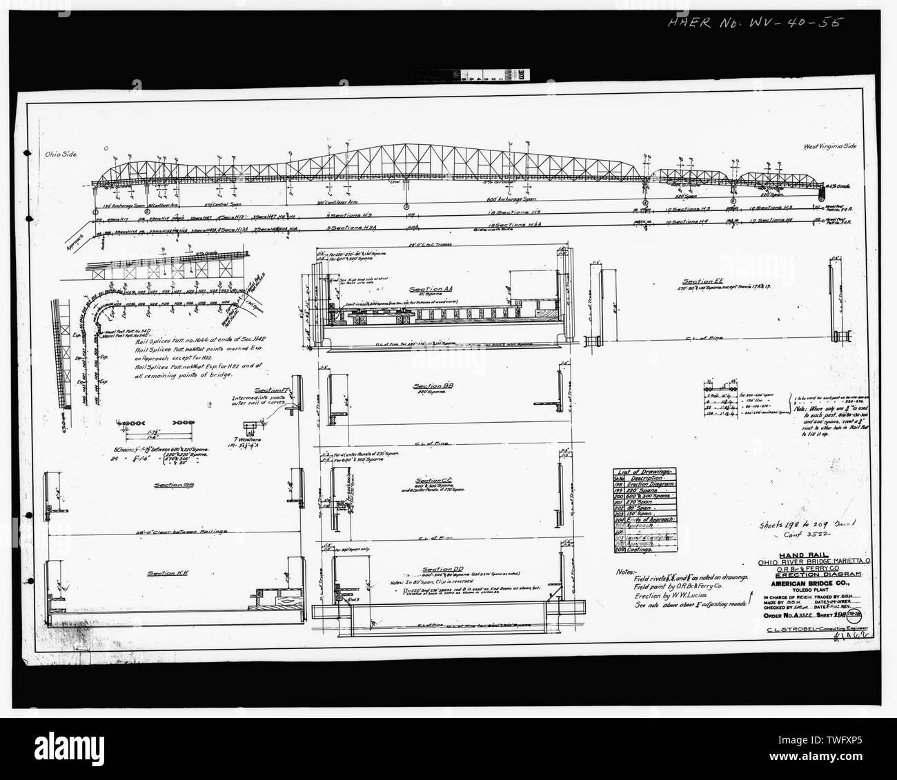 Plan Sheet -198 - Williamstown-Marietta Bridge, Spanning