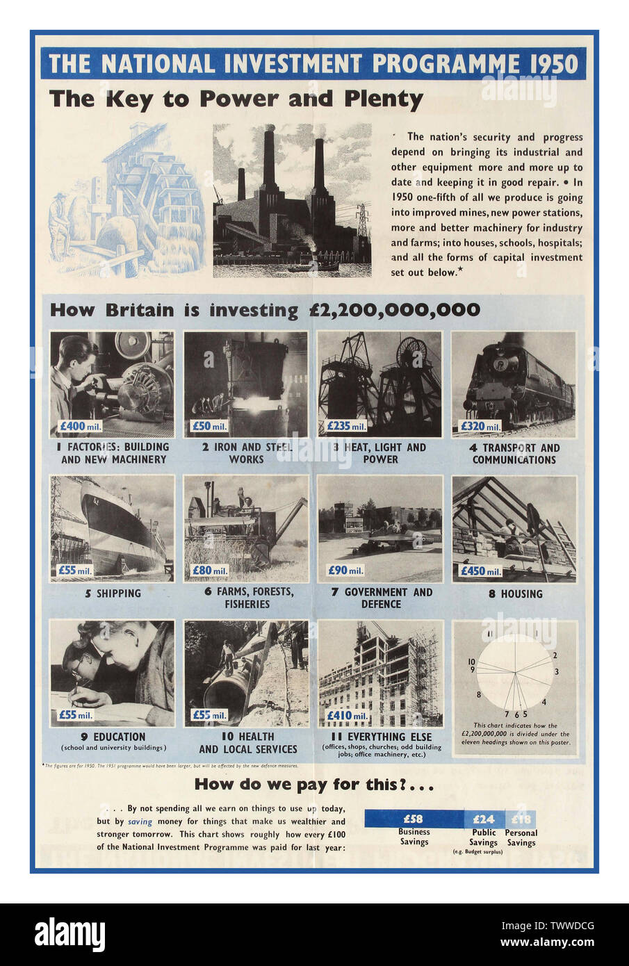 Vintage 1950's National Investment Programme British UK propaganda poster prepared for His Majesty's Government by the Economic Information Units and the Central Office of Information, poster features various black and white photographs illustrating different areas of investments in Britain. Lead image of the Battersea Power Station on top of poster. UK, 1951 - Stock Image