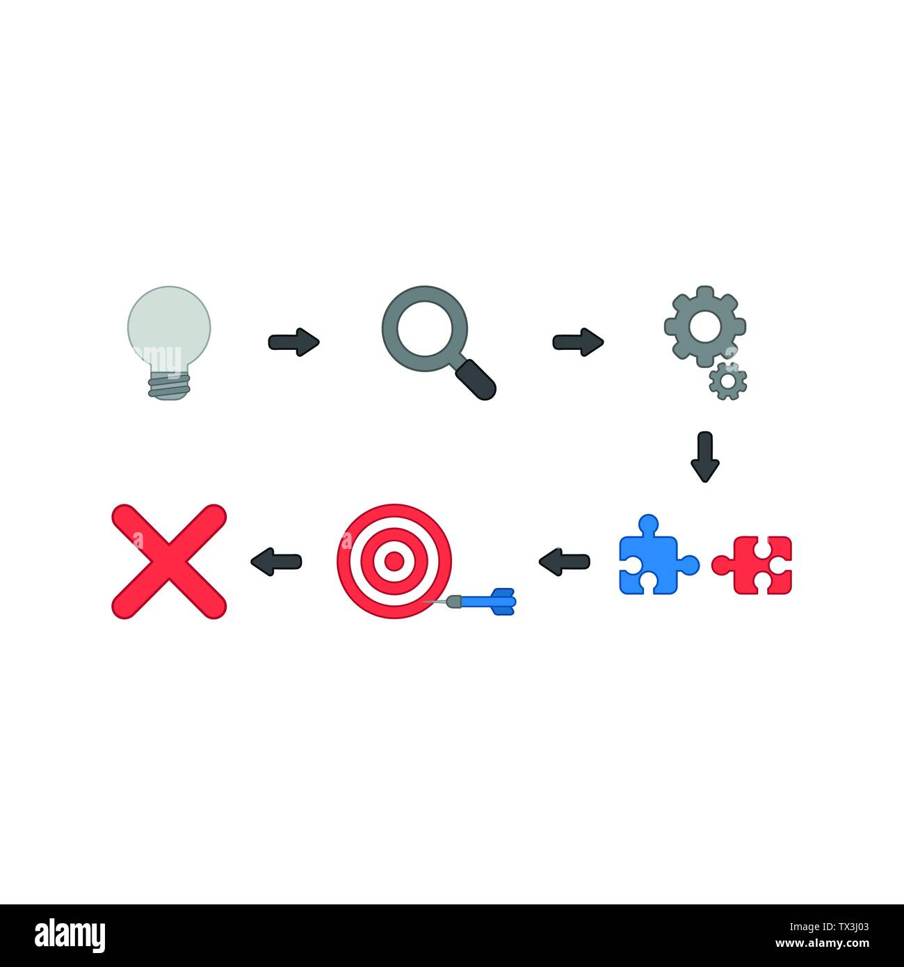 Vector icon concept of unsuccess with grey light bulb bad idea, magnifying glass, gears, incompatible jigsaw puzzle pieces, bulls eye and dart in the Stock Vector