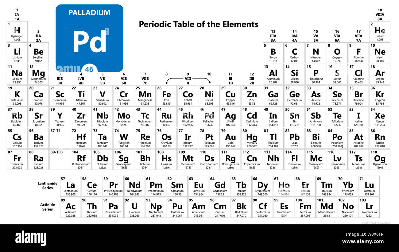 Palladium Chemical 46 Element Of Periodic Table Molecule And
