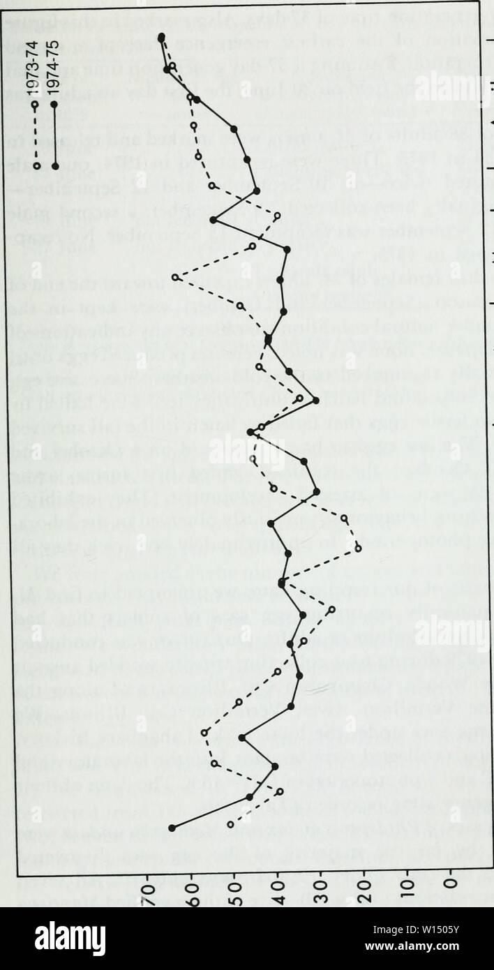 Archive image from page 100 of The developmental ecology of Mantispa. The developmental ecology of Mantispa uhleri Banks (Neuroptera: Mantispidae) . developmentaleco53redb Year: 1984  lA CM _ X!  ⢠â 0  Q. <  .s c be  o Z a i: £ o ii X a; c O § -o â ;: 0; (LI ⢠S  c  5 § S  o i e c M >, D. 0.3, - (L, bC w - C C z: tJD , 2 Â«   i-H 5 QJ QJ Oh a > 2rl s-s a   !;i .2pi3 8 9 J n4Djacluj9j - Stock Image