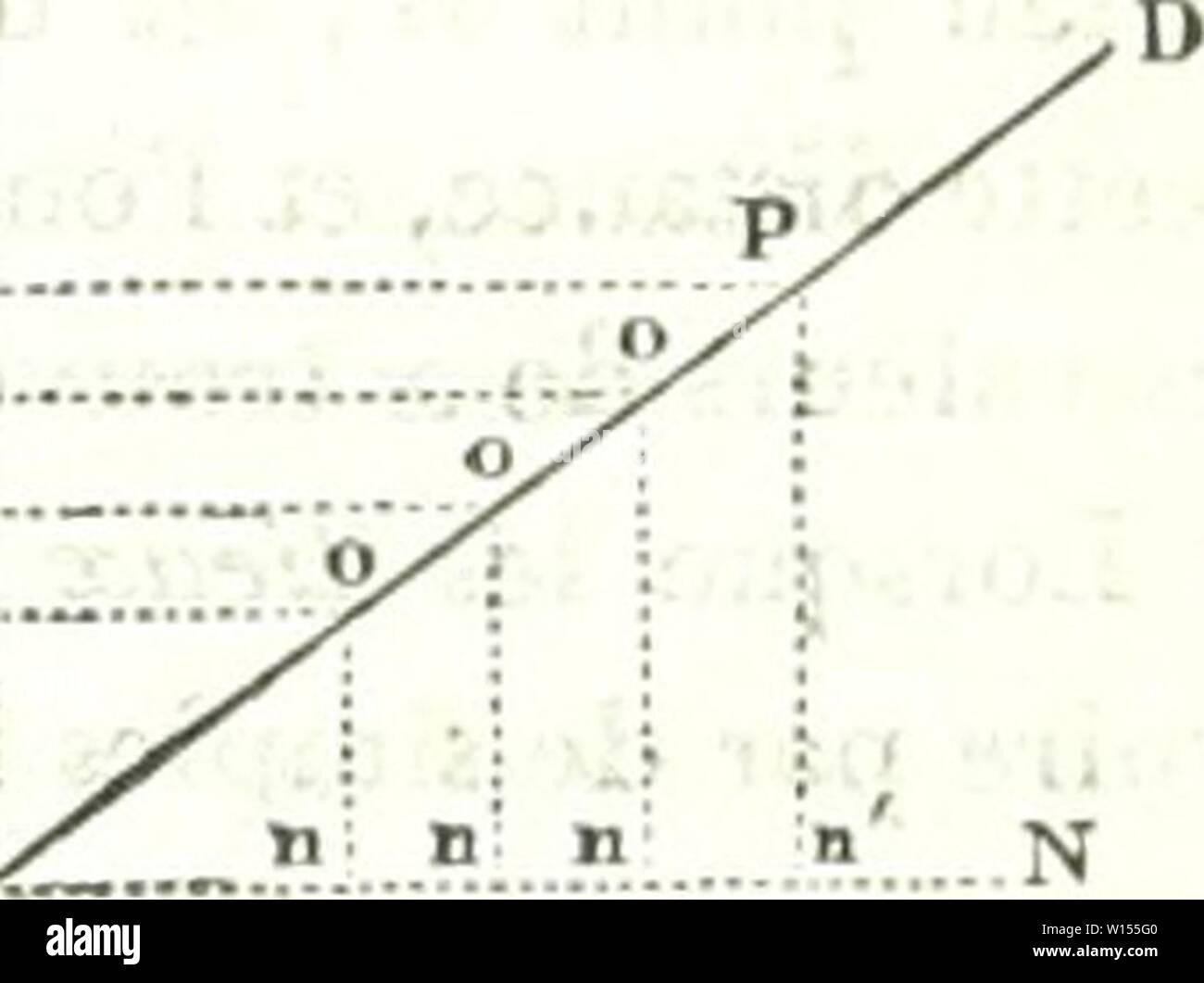 Archive image from page 115 of Dictionnaire des sciences mathématiques pures. Dictionnaire des sciences mathÃmatiques pures et appliquÃes . dictionnairedess01mont Year: 1838  -102 AP x cl Aj-, ou a et b, sont connus, la position du point o pst (ixÃo. Cependant, la construction que nous venons de faire pouvant avoir cf;alcnicnt lieu dans chacun des quatre anfjlrs XAY, X'A.Y', XAY, XAY', il faut dÃplus coniiaitre celui de ces quatre angles dans lequel doit se trouver le point o, pour que sa situation soit entière- ment dÃterminÃe sur le plan indÃfini des droites XX', Y'Y'. Cette dcitiii're con Stock Photo