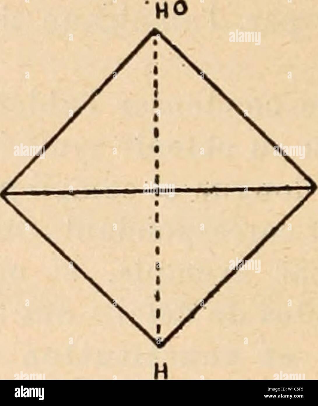 Archive image from page 531 of Dictionnaire de physiologie (1907). Dictionnaire de physiologie . dictionnairedeph07rich Year: 1907  CH 0»1; Ces deux corps diffèrent donc l'un de l'autre par une disposition particulière des ÃlÃments. Ils ont mêmes fonctions, mêmes propriÃtÃs chimiques : nÃanmoins l'un dÃvie à gauche le plan de polarisation de la lumière; l'autre le dÃvie à droite; ce sont deux stÃrÃo-isomèies. L'un est le glycÃrose droit, l'autre le glycÃrose gauche. Pour simplifier davantage l'Ãcriture, nous pouvons reprÃsenter les deux corps de la façon suivante : OH GlycÃrose droit. - Stock Image