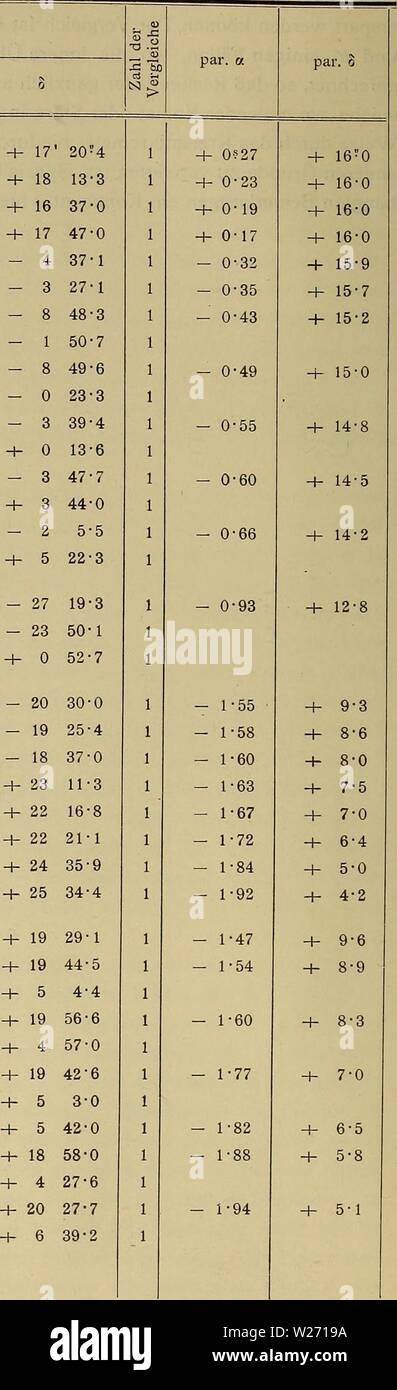 Archive image from page 31 of Denkschriften - Österreichische Akademie der. Denkschriften - Österreichische Akademie der Wissenschaften  denkschriftens871912akad Year: 1850  1824 Jänner 20. Jänner 26. Jänner 28. Jänner 29. Mittlere Zeit Greenwich &- X 411 55' 33?0 5 1 30-2 5 9 1-6 5 14 11-8 7 4 43-8 7 14 19-4 7 41 1-0 7 51 33-8 8 4 39 • 6 15 4-2 29 47-8 5 17 6-3 5 50 49-2 6 3 39-0 6 14 18-8 6 25 8-4 6 37 29-6 6 51 30-4 7 56 49-8 8 17 34-2 4 46 35-2 5 2 23-4 5 17 41-4 6 12 0-2 6 27 11-6 6 44 7-6 7 2 10-0 1™ 18550 19-10 22-50 25-39 39-26 42-47 19-22 54-09 19-22 57-98 29-71 4-77 36-27 12-25 41-77 Stock Photo