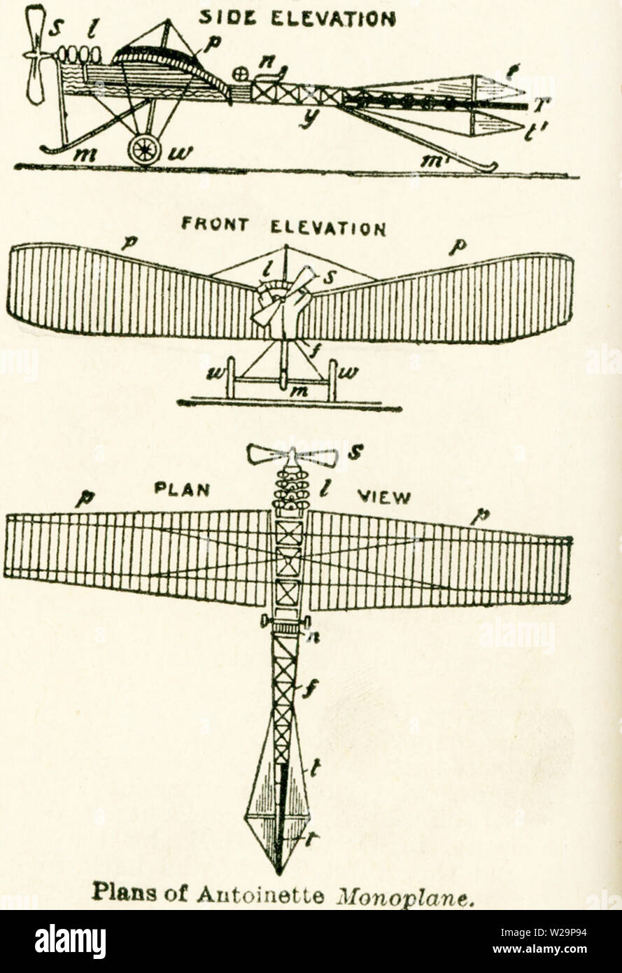 This diagram of the plans of the Antoinette Monoplane date to the early 1920s. In the first years of flying machines, there were two types: the biplane that was composed of two firmly connected planes (the type of the Wright borthers' machine) and the monoplane or single gliding plane that was used by Jean Bleriot to fly across the English Channel in 1909. The monoplane's first flight was in 1911. It was built in France and was a military airplane. Shown here are the side elevation, the front elevation, and plan view (looking at the machine from the top). - Stock Image