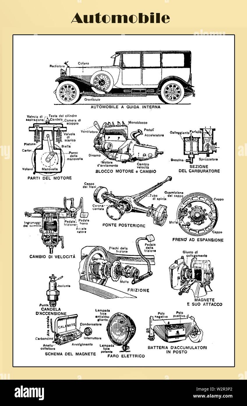 Italian Automobile Table End 19th Century From An Italian Lexicon