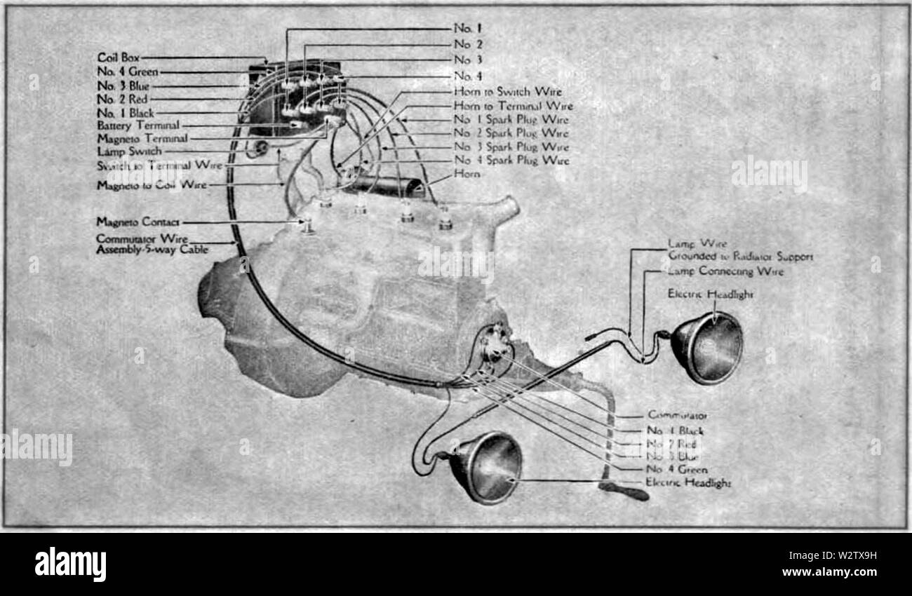1923 Model T Wiring Diagram | Wiring Liry on